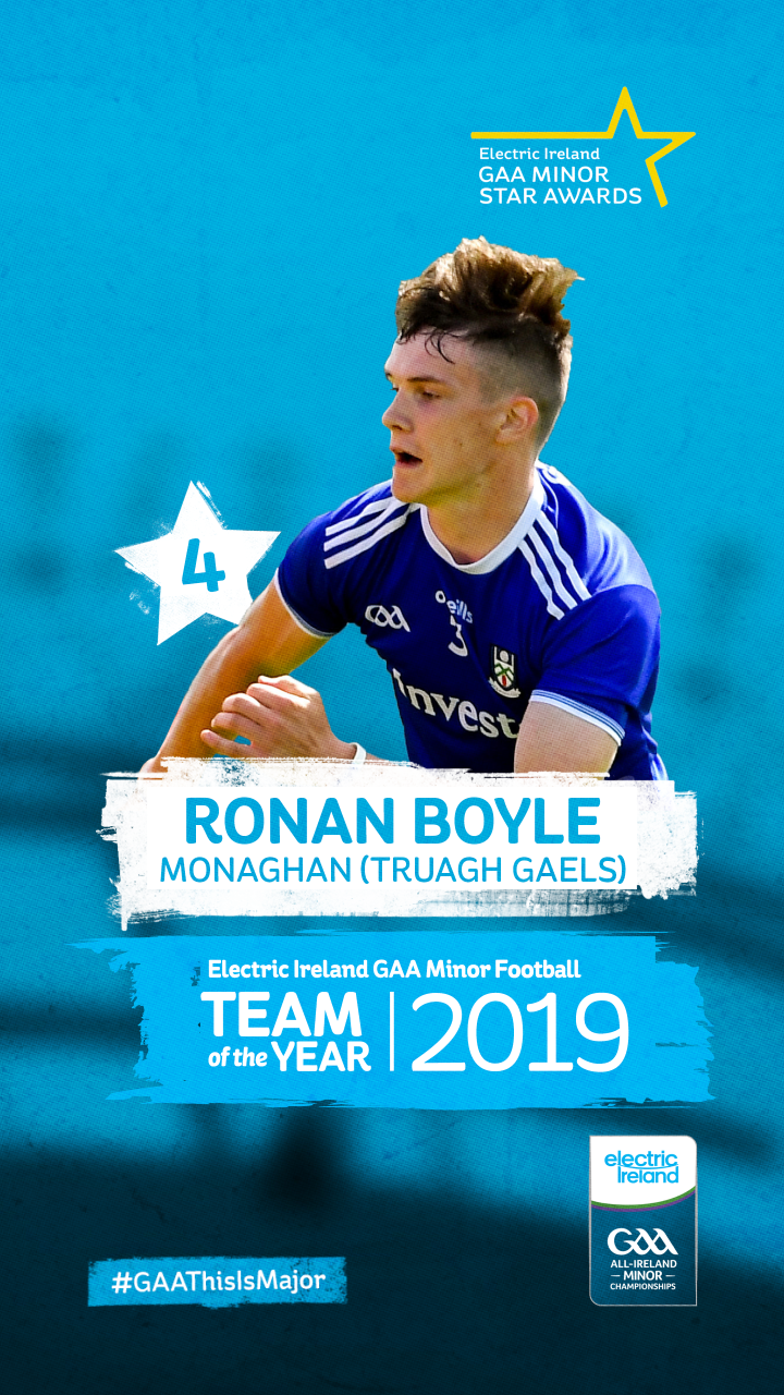 MASSIVE CONGRATULATIONS TO MONAGHAN MINOR RONAN BOYLE WHO HAS MADE THE ELECTRIC IRELAND MINOR FOOTBALL TEAM OF THE YEAR!!