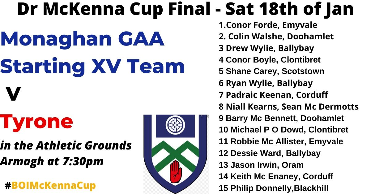 Monaghan Starting XV Team for the Dr McKenna Cup Final announced