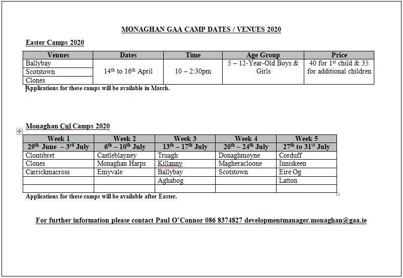 Monaghan GAA Easter & Summer Camp Dates & Coach Application Forms 2020